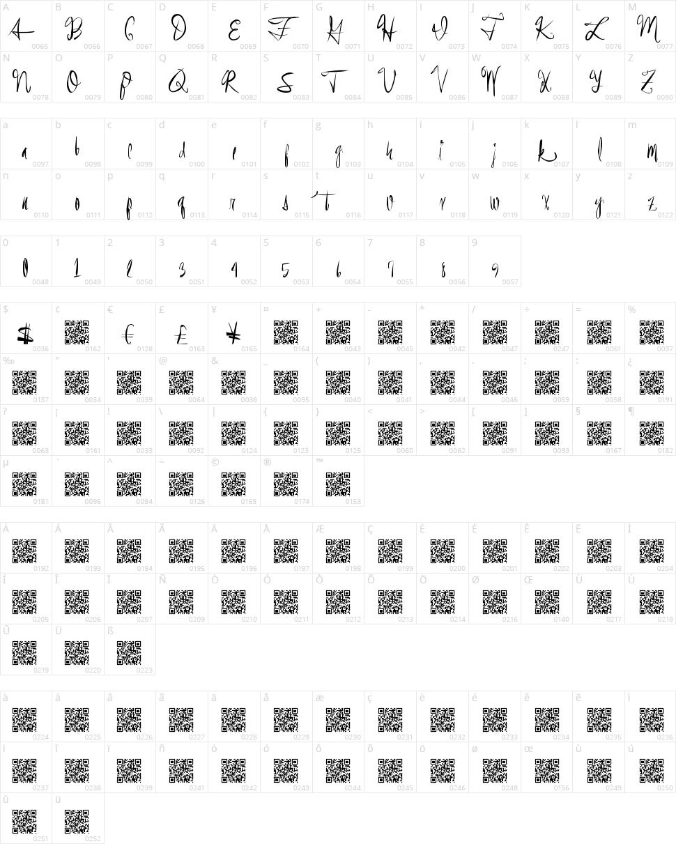 Event Shark Character Map