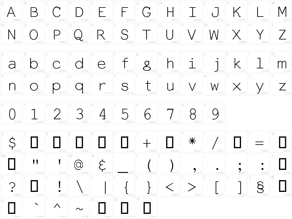 Everson Mono Latin Character Map