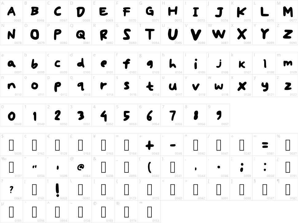 Ewindri Character Map