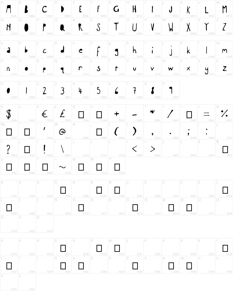 Experimental Seex Font Character Map