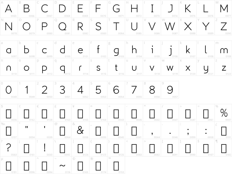 Explogos Character Map