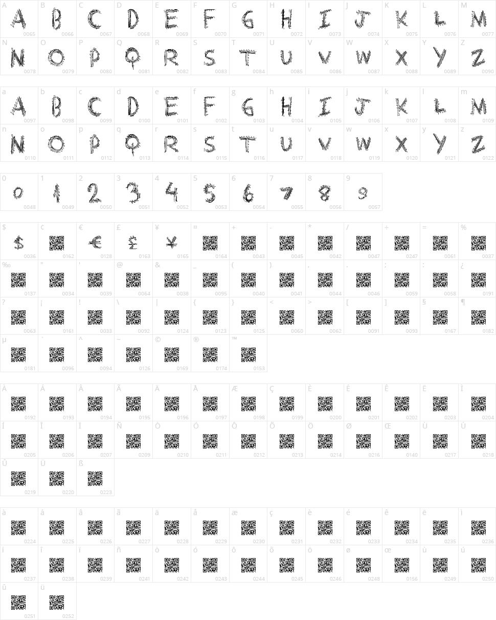 Extra String Character Map