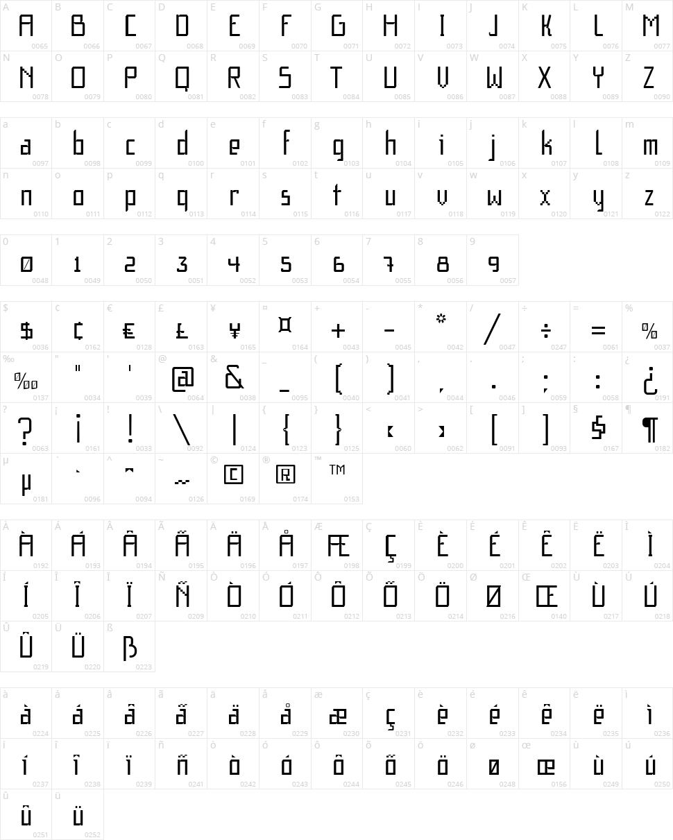 F1 Secuencia Quad FFP Character Map