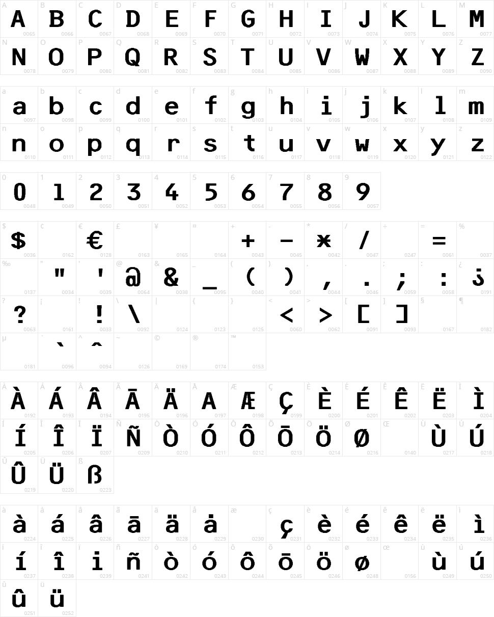 F25 Bank Printer Character Map