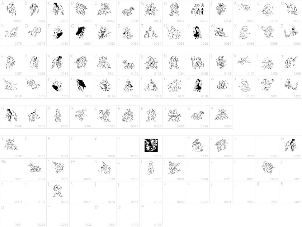 Fabulous Character Map