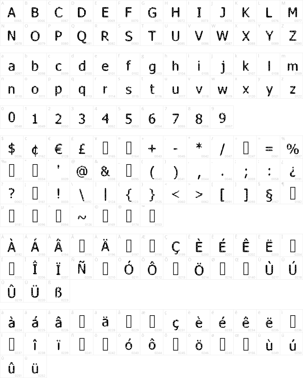 Fada Character Map
