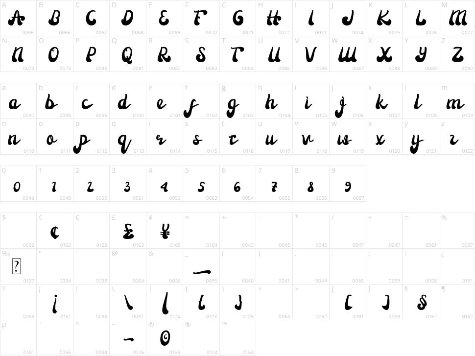 Fagetone Character Map