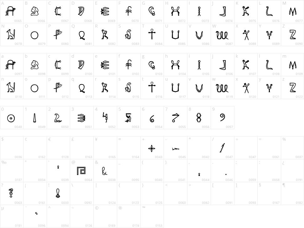 Fake Hieroglyphs Character Map