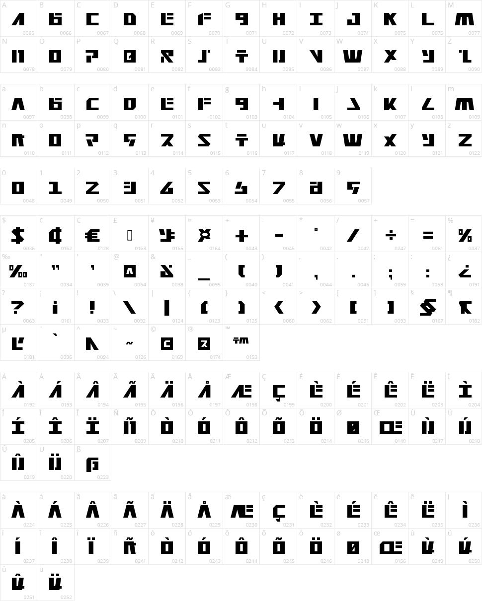 Falconhead Character Map