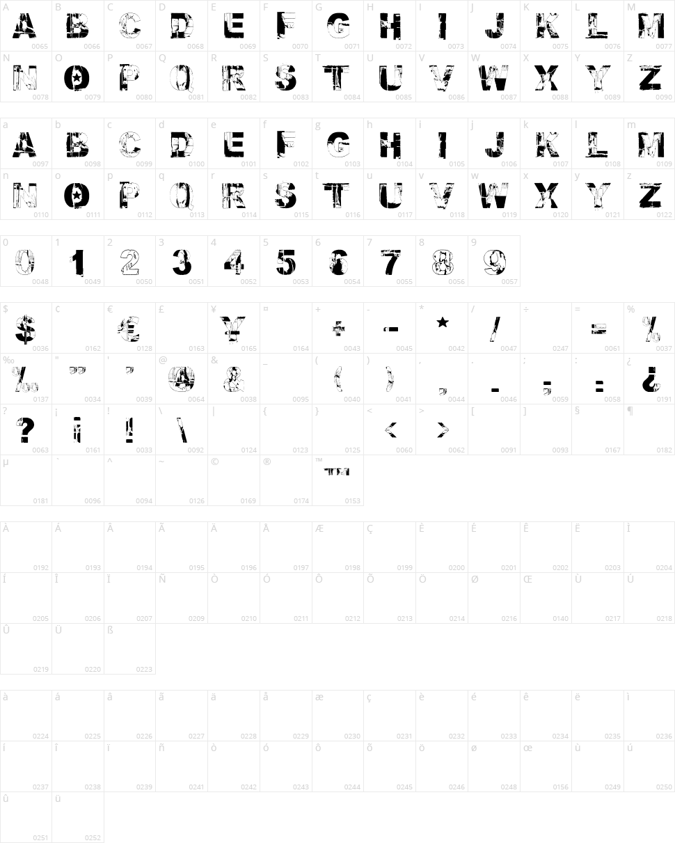 Fallout Font Character Map