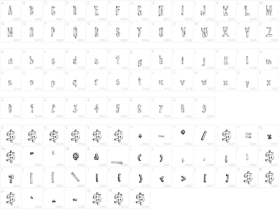 False 3D Character Map