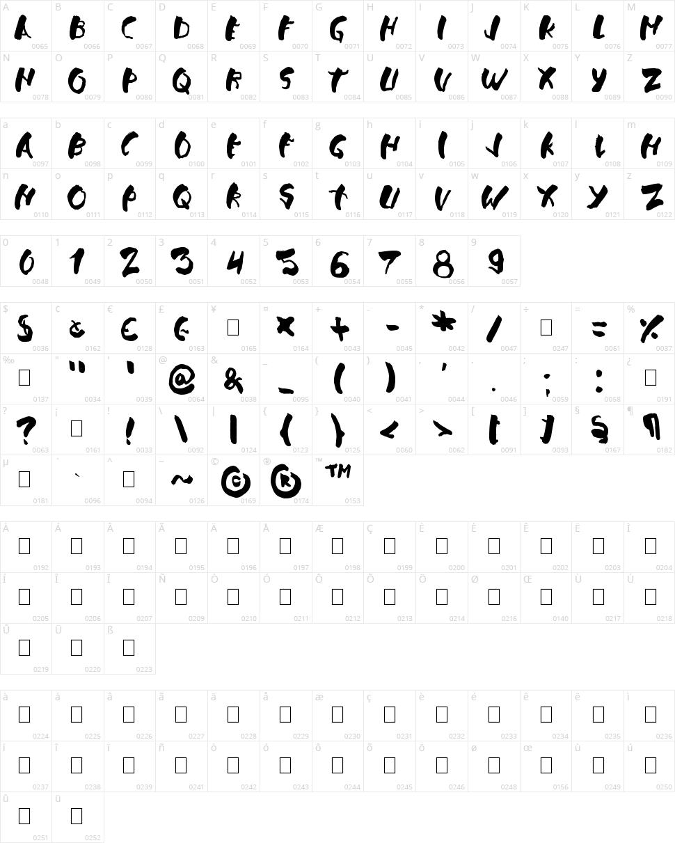 Falsthan Character Map