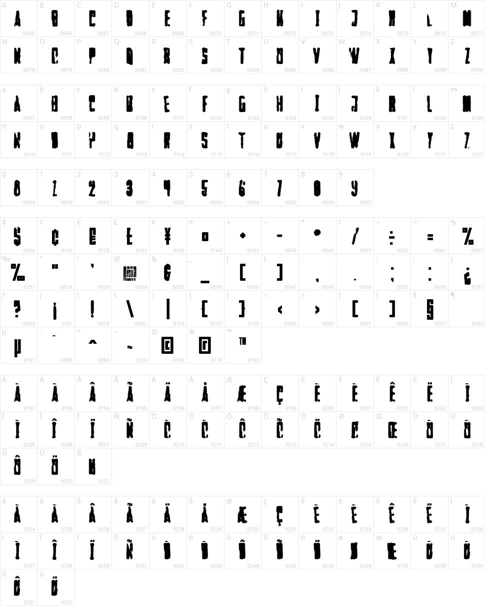 Faltura Alien Character Map