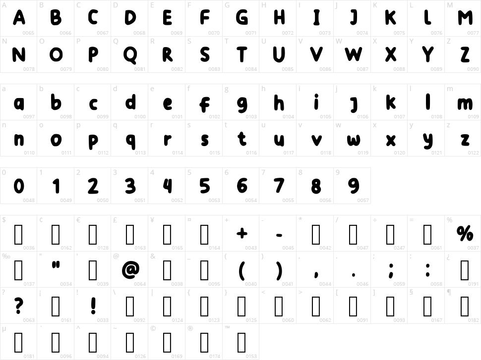 Falyadhias Character Map