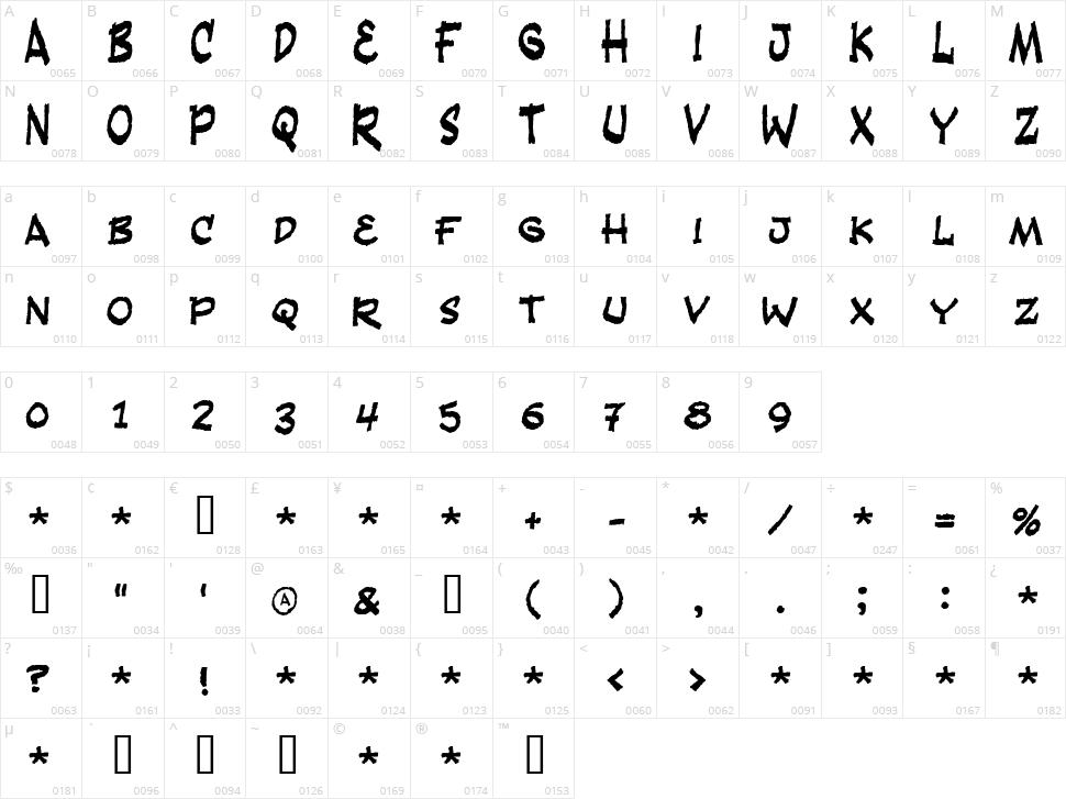 Fandango Character Map