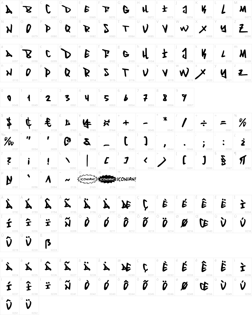 Fantom Character Map