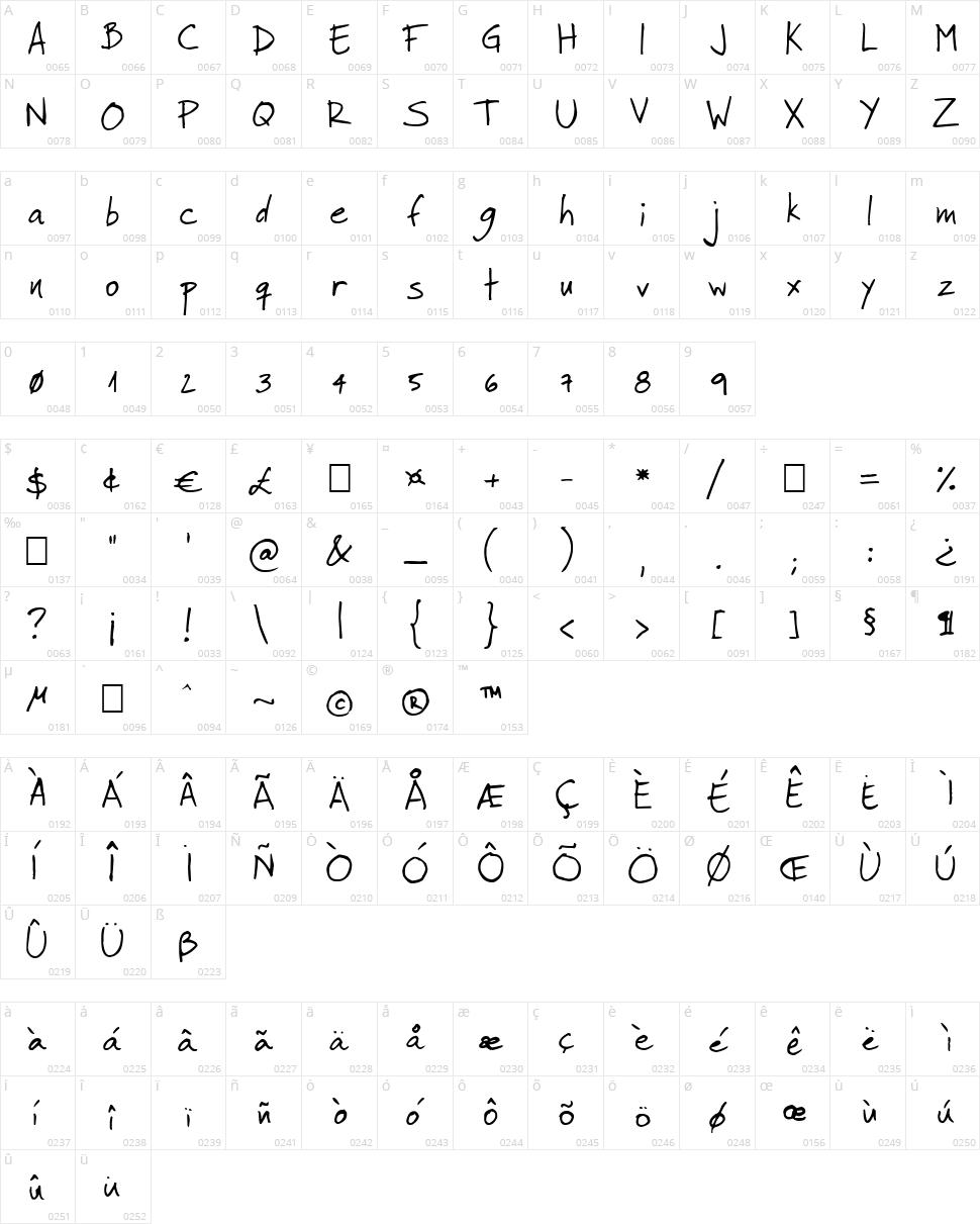 Faraco Hand Character Map