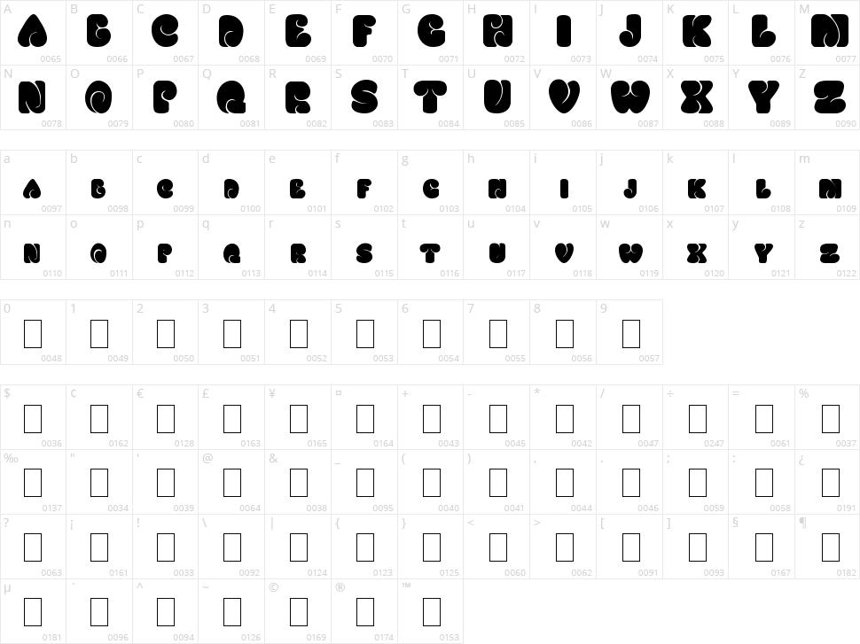 Fatso Caps Character Map