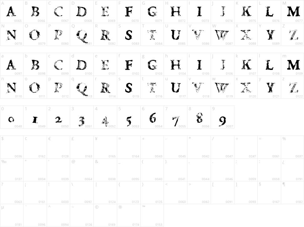 FD Carimboh Character Map