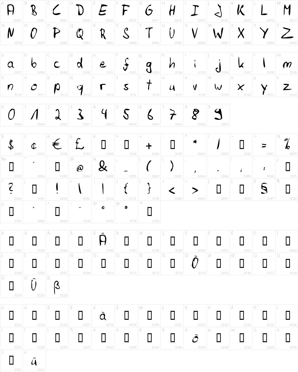 Felix Hand Character Map