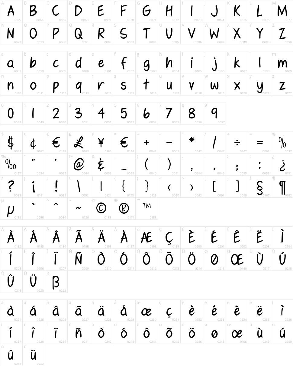 Fennario Character Map
