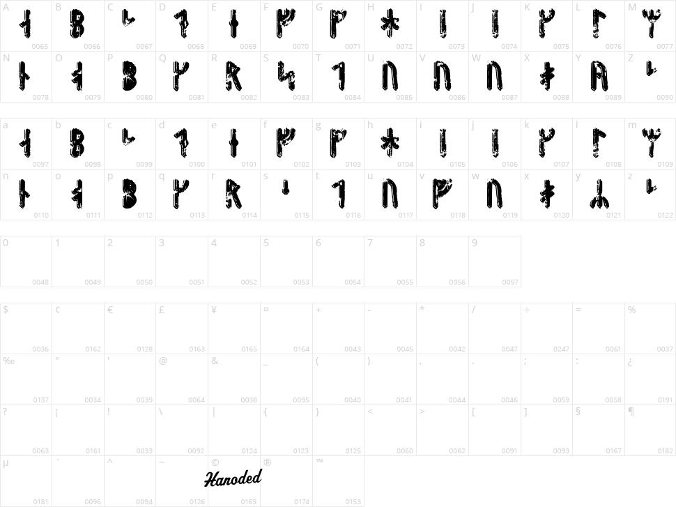 Fenrir Runic Character Map