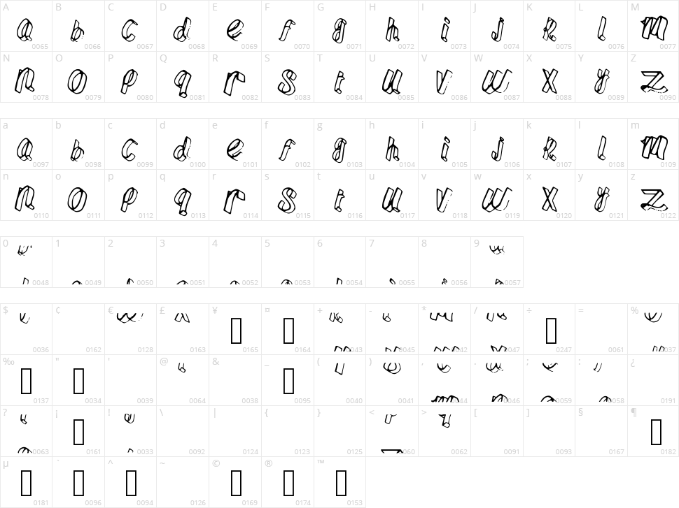 Fettuchine Character Map