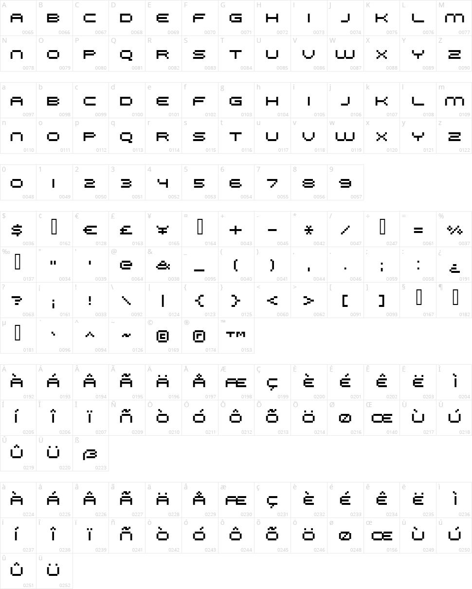 FFF Galaxy Character Map