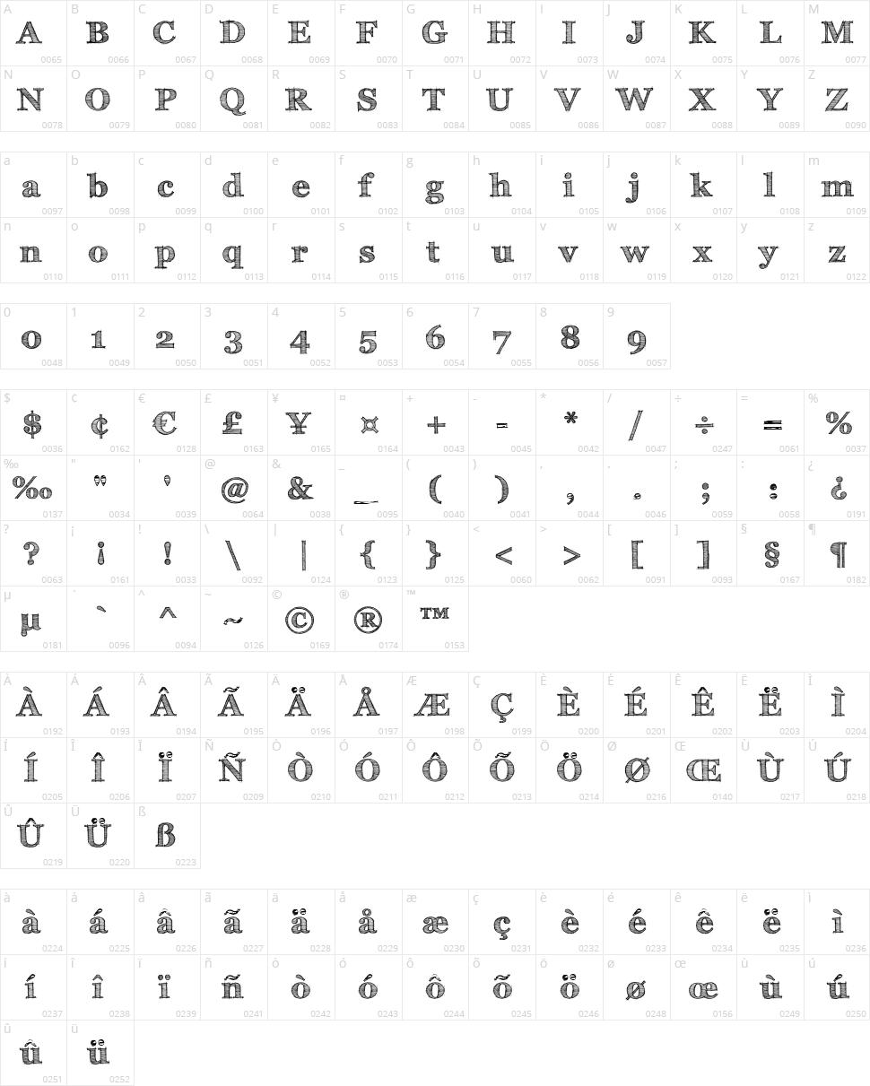 FFF Tusj Character Map