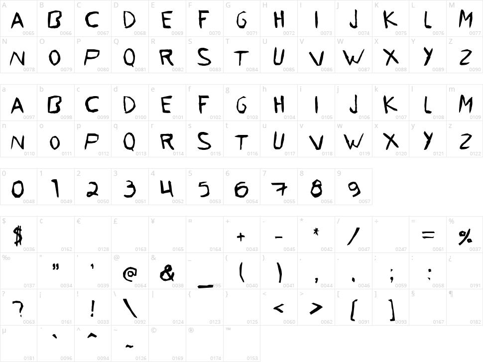 Fiado Character Map