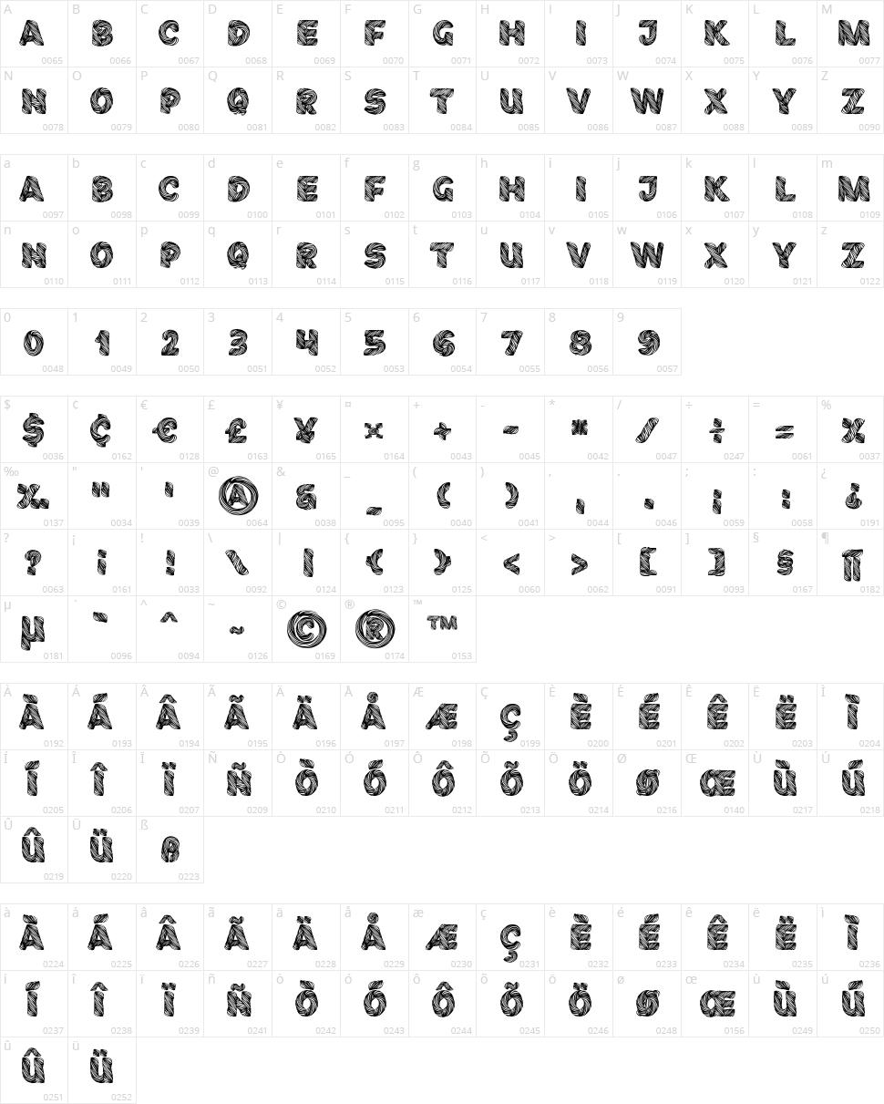 Fibography Character Map