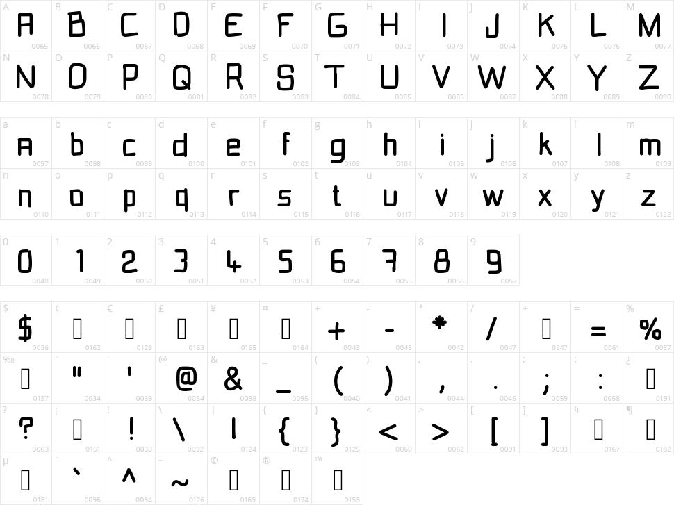 Fil 2 Character Map