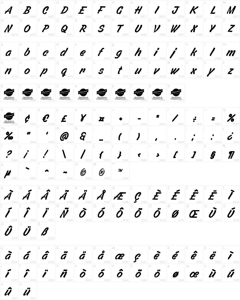 Filbert Color Character Map