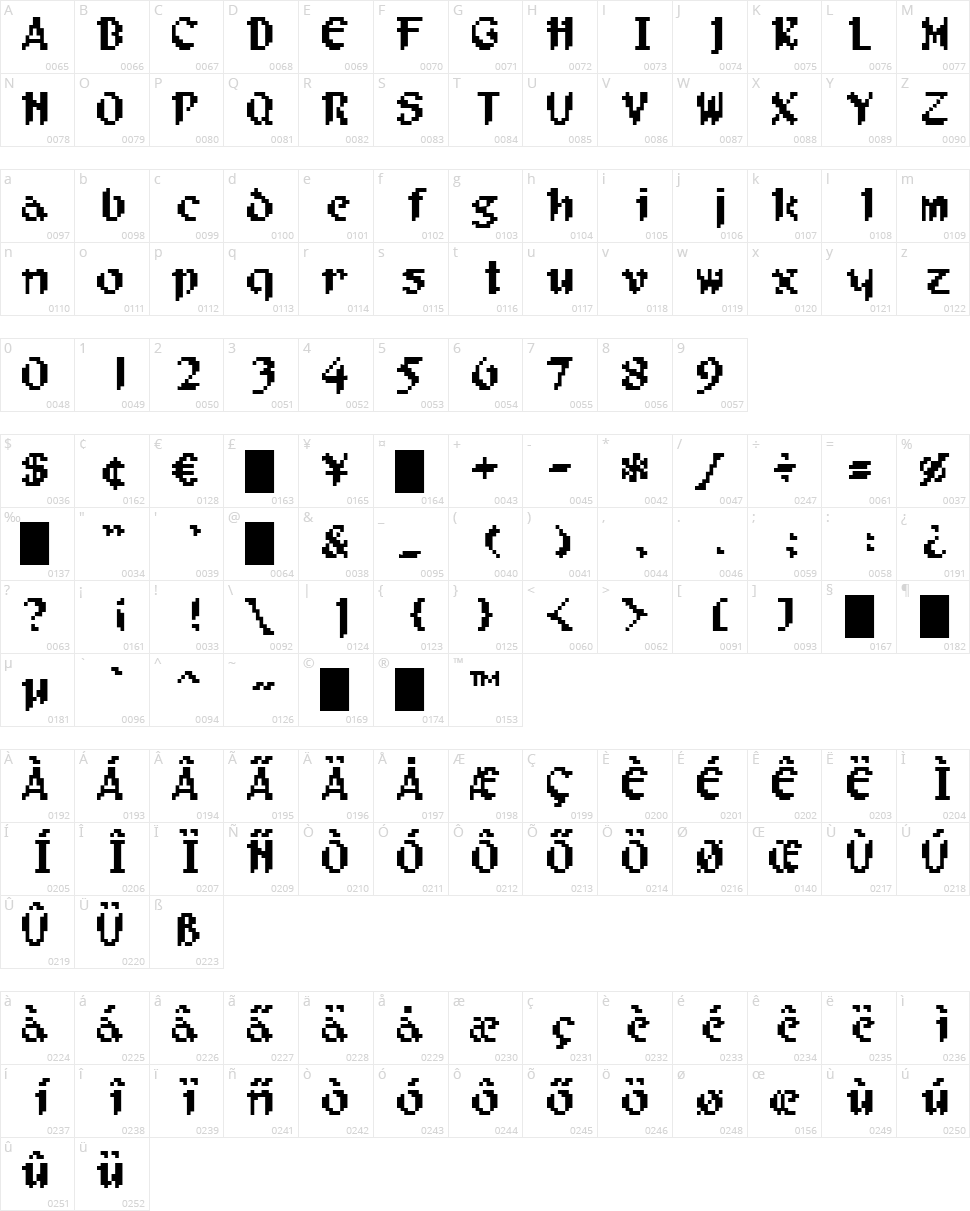 Filgaia Character Map
