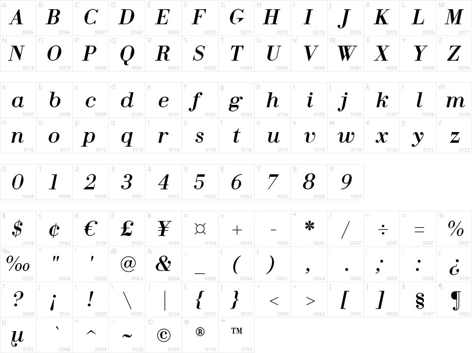 Fin Serif Display Character Map