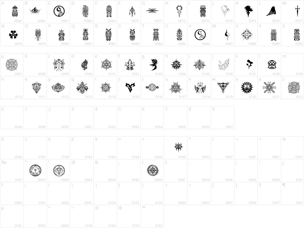 Final Fantasy Symbols Character Map