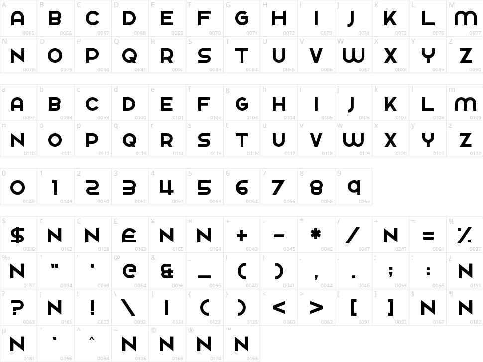 Fingbanger Character Map