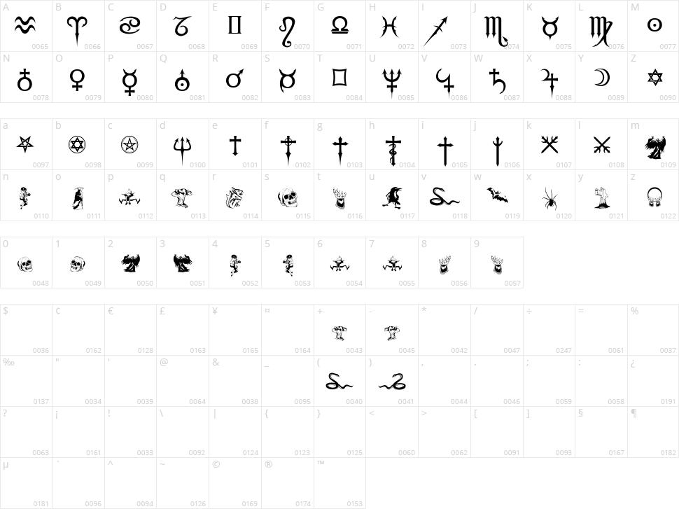 Fiolex Mephisto Dingbats Character Map
