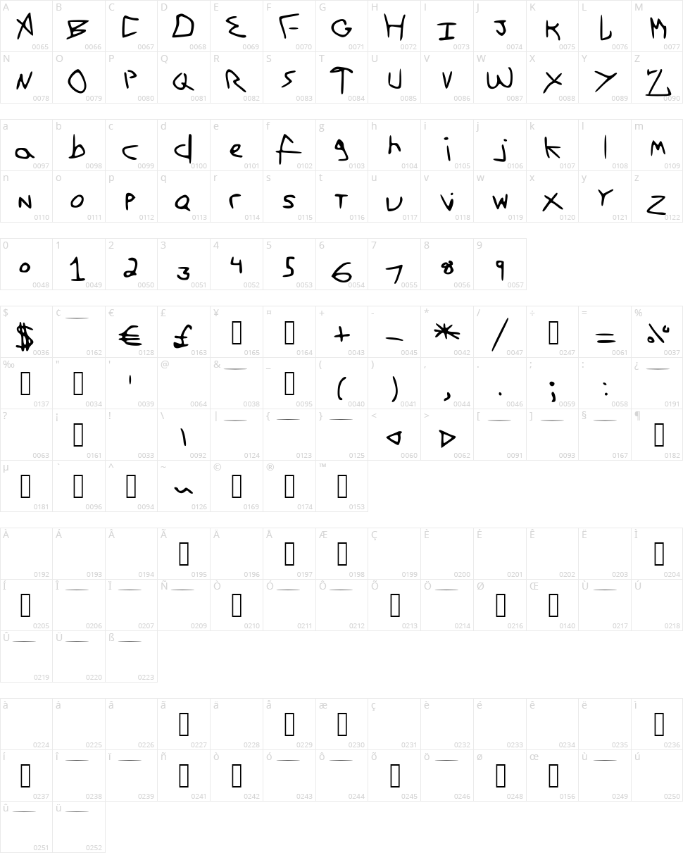 First Font Character Map