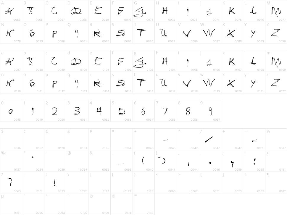 Fixogum Character Map
