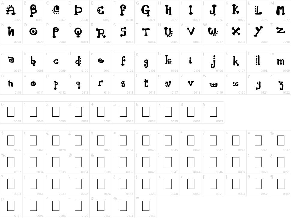 Flagadoum Character Map