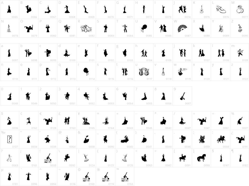Flamenco Character Map