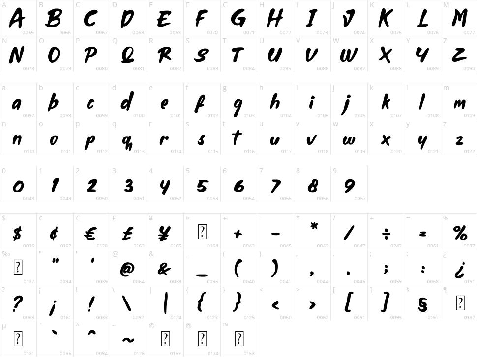 Fleepavlop Character Map