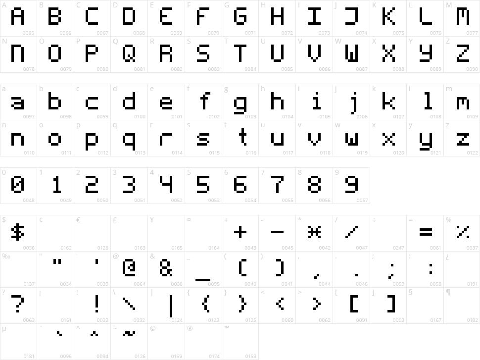 Fleftex Mono Character Map
