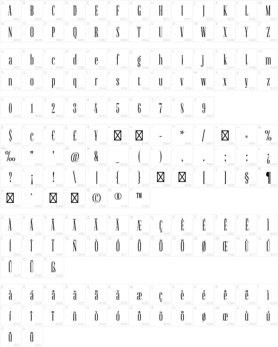 Flenja Character Map
