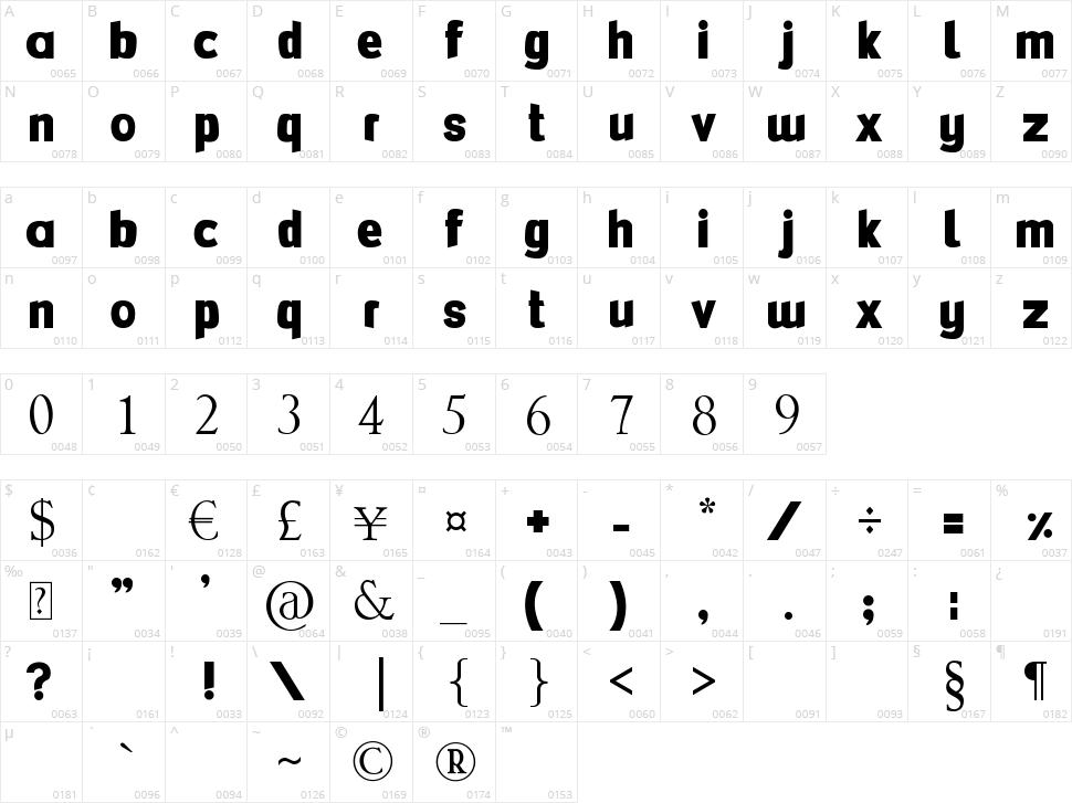 FlexiBendi Character Map
