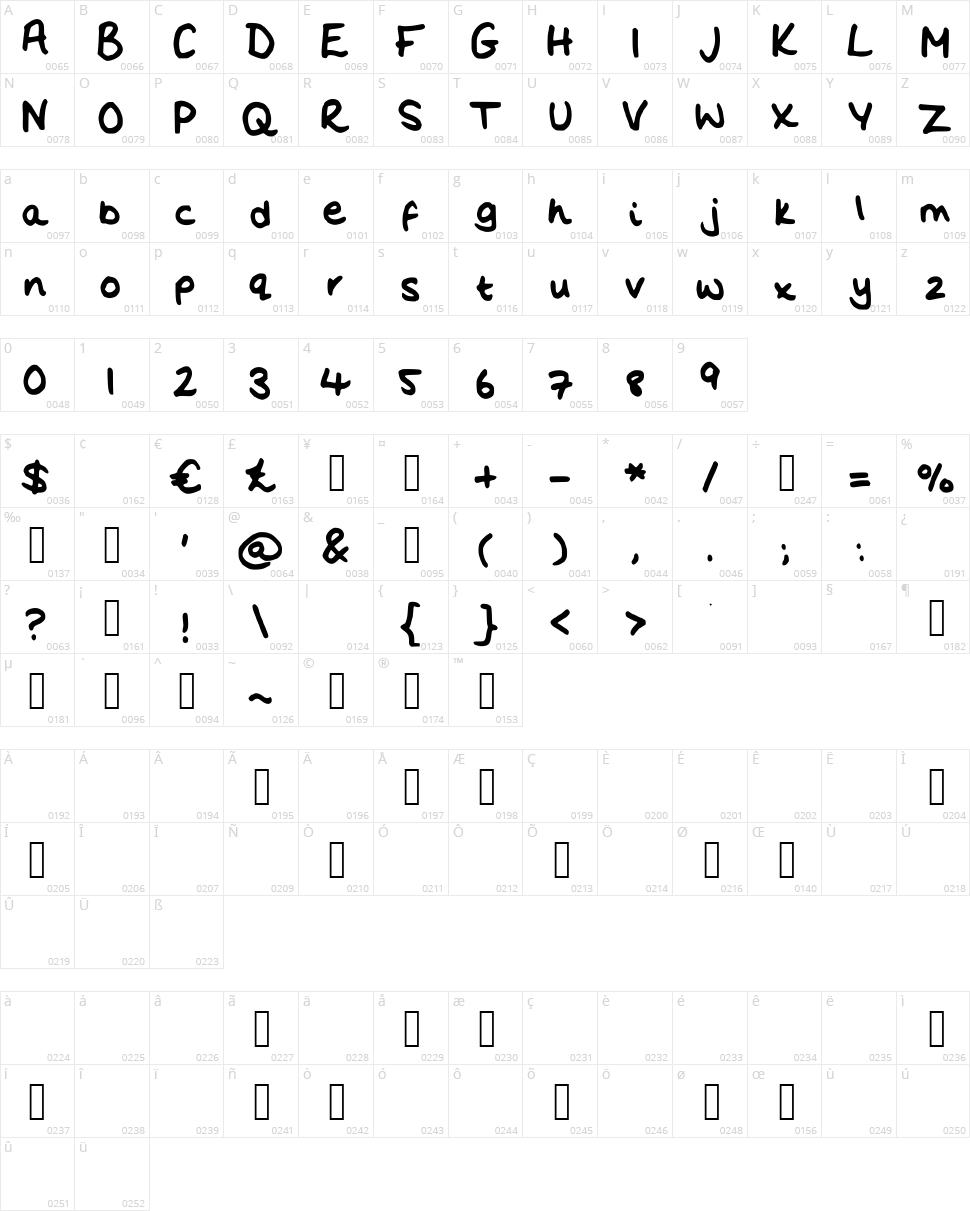 Flo's Handwriting Character Map