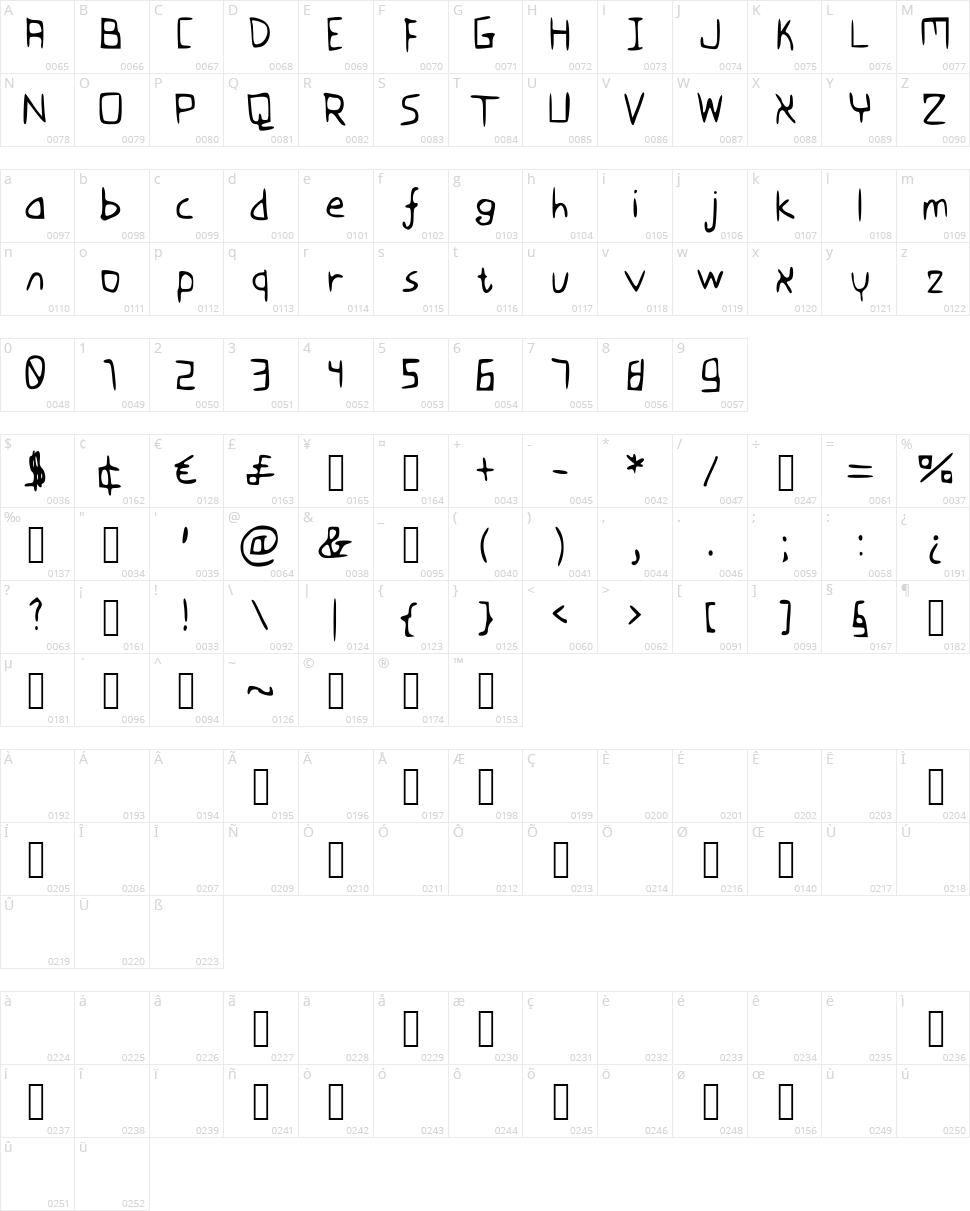 Flovio Character Map