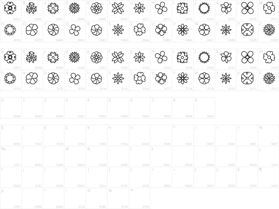 Flowers Dots Bats TFB Character Map