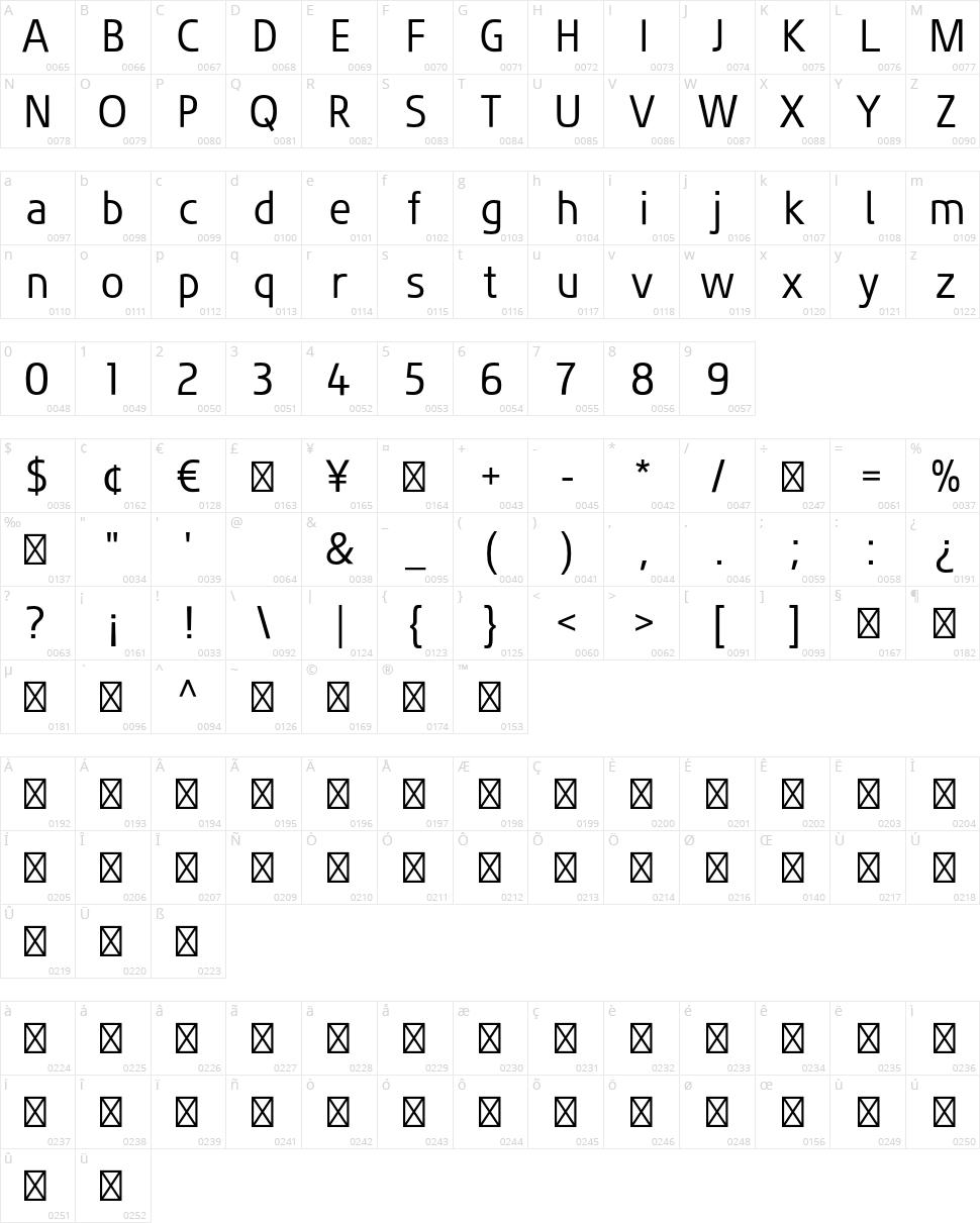 Fluent Sans Character Map